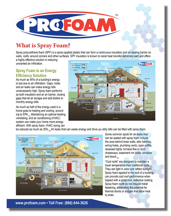 What is Spray Foam - Free Guide